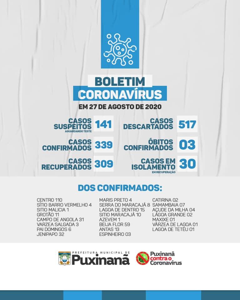 Boletim epidemiológico atualizado, em: 27/08/2020