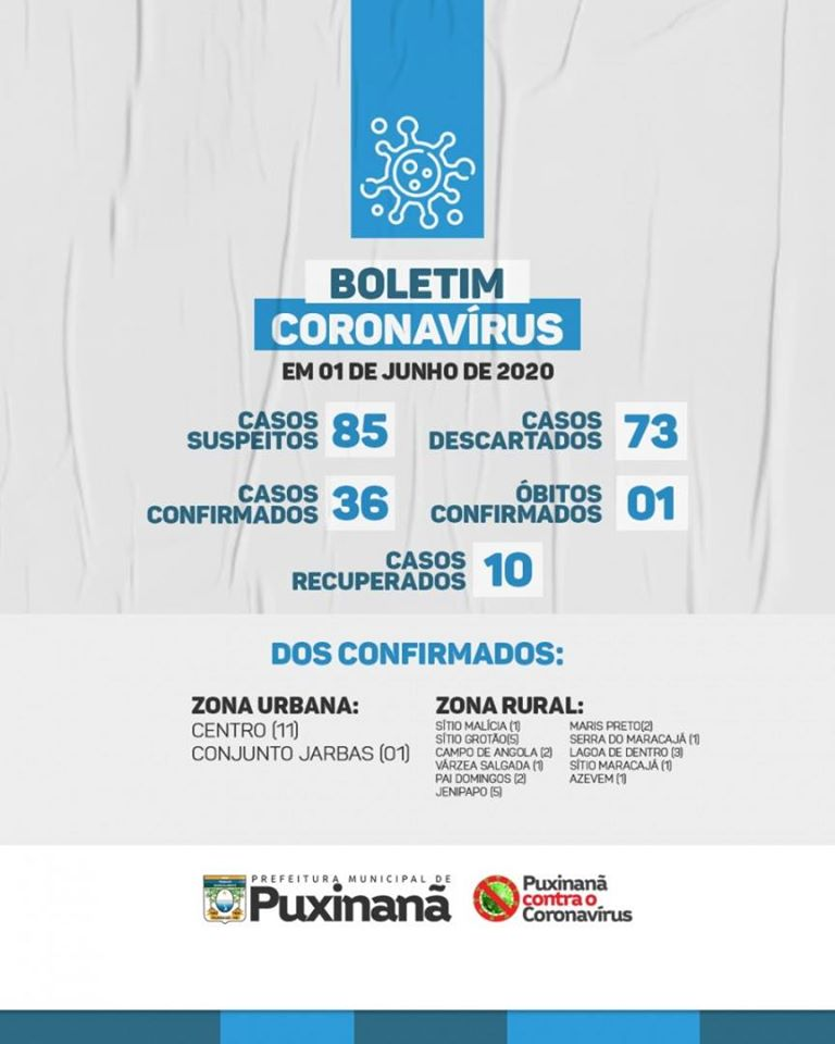 Boletim Coronavírus 01/06/2020