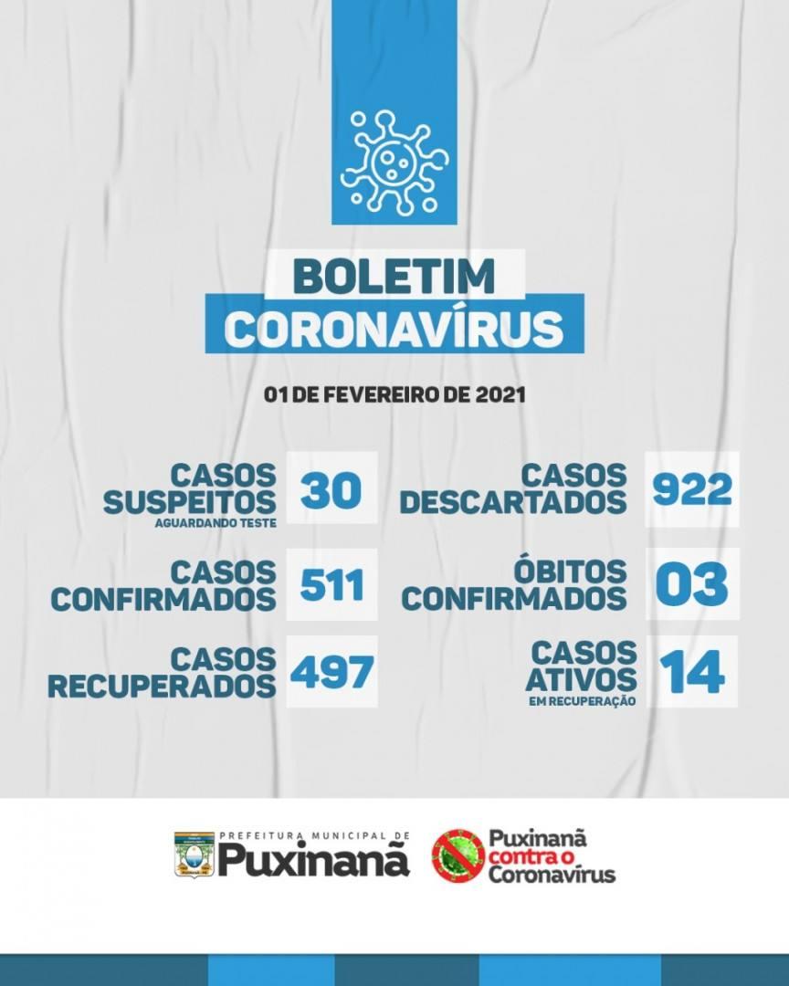 Boletim epidemiológico atualizado, em: 01/02/2021.