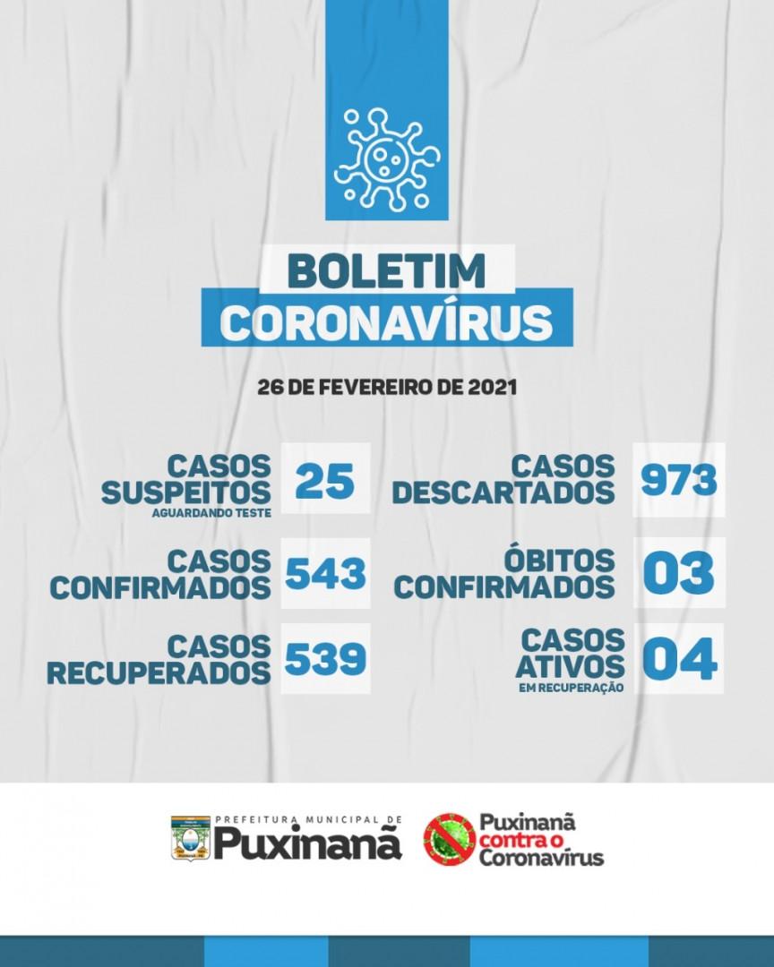 Boletim epidemiológico atualizado, em: 26/02/2021