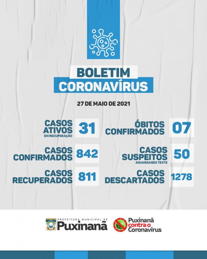 Boletim epidemiológico atualizado, em: 27/05/2021