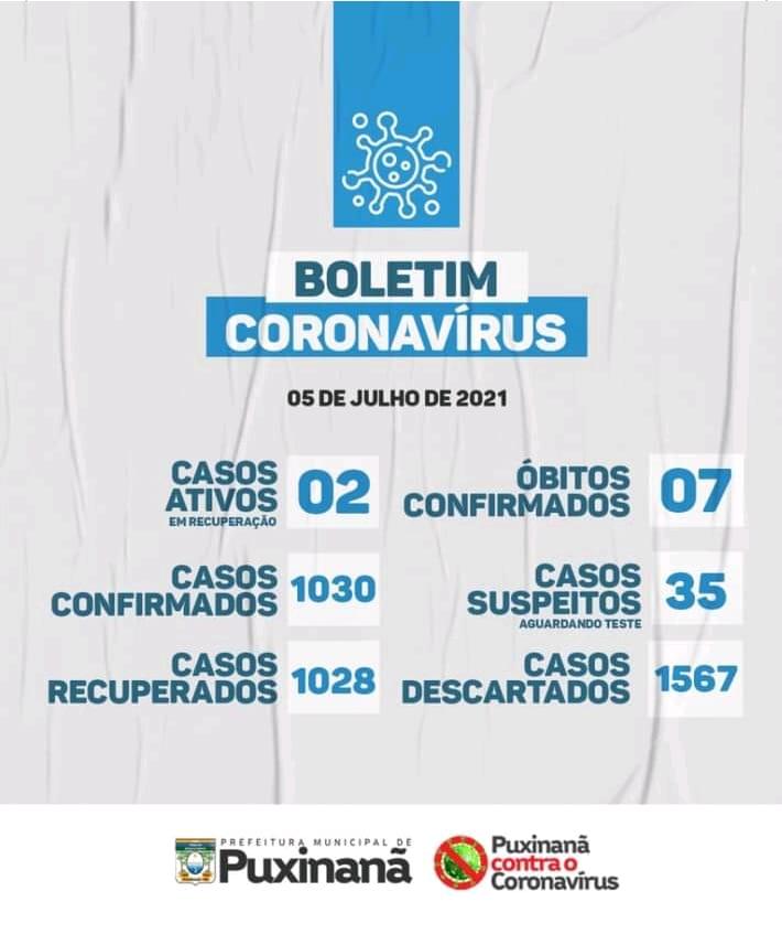Boletim epidemiológico atualizado, em: 05/07/2021