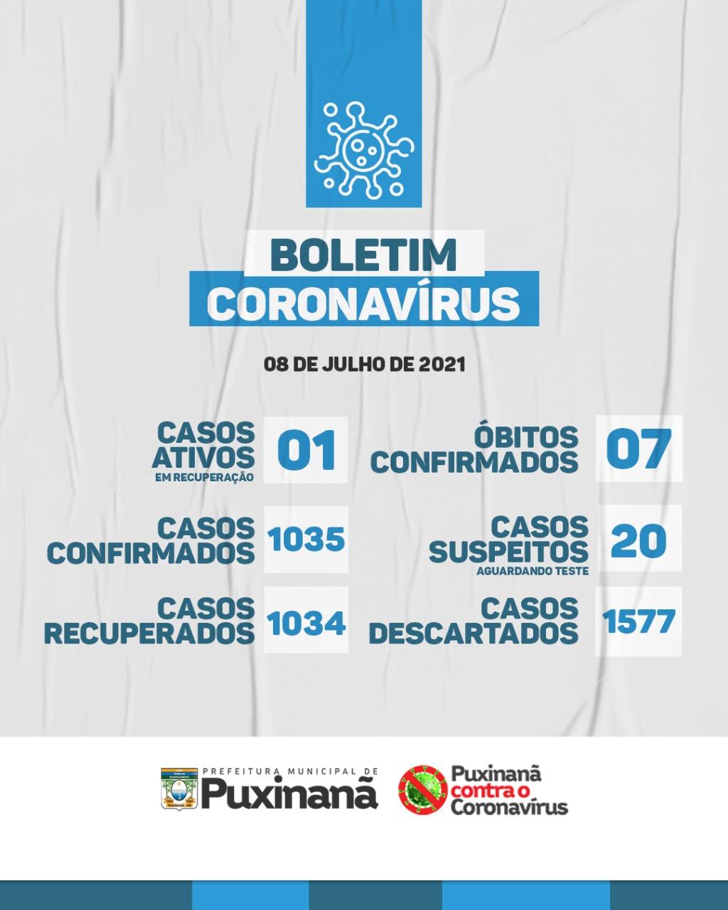 Boletim epidemiológico atualizado, em: 08/07/2021