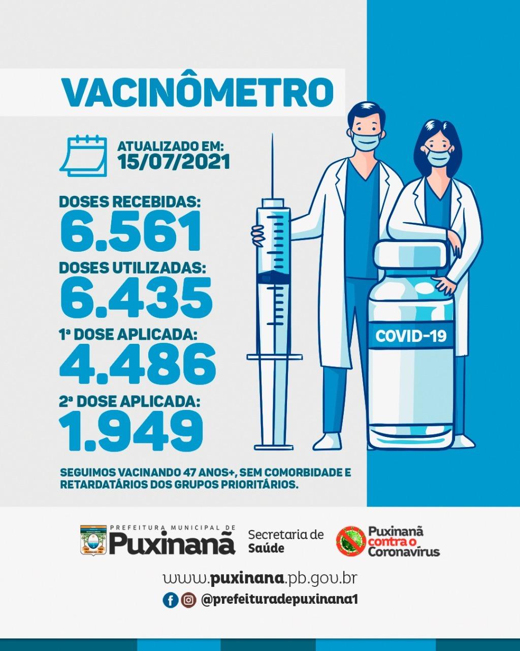Puxinanã já aplicou 6.435 doses de vacina contra a Covid-19.