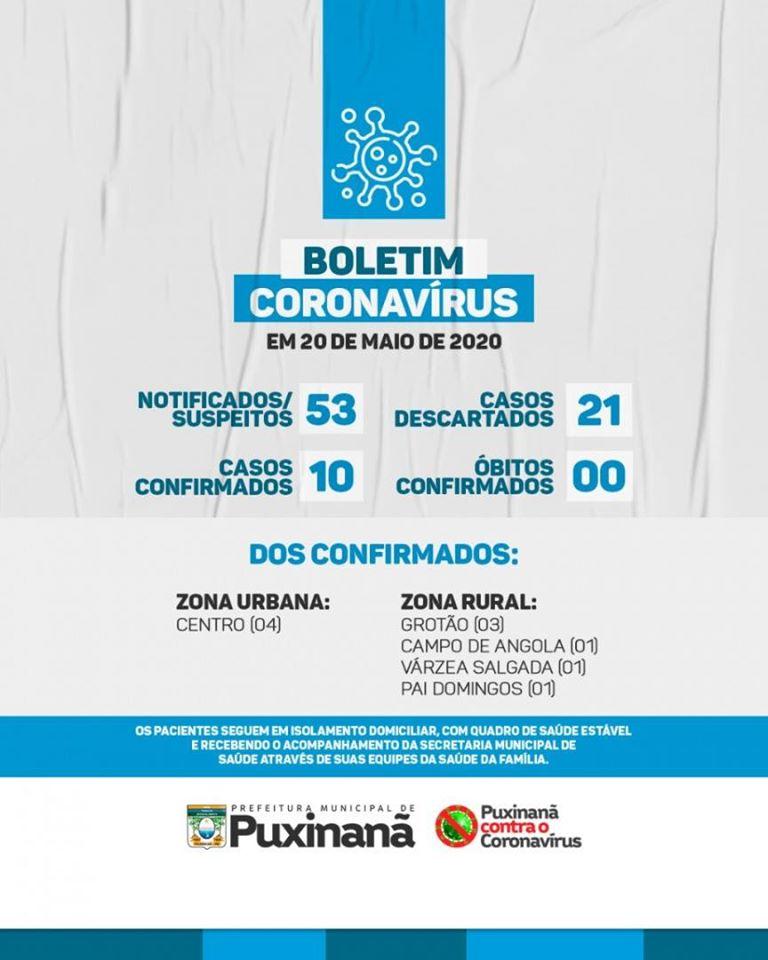 SEC.DE SAÚDE INFORMA BOLETIM 20/05/2020